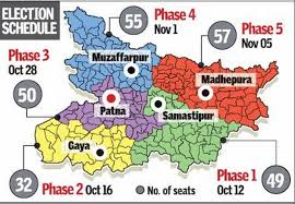 Bihar Assembly Election - 2015